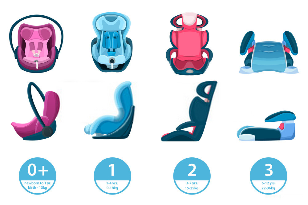 Best Infant Car Seats Consumer Reports 2020 Buying Guide